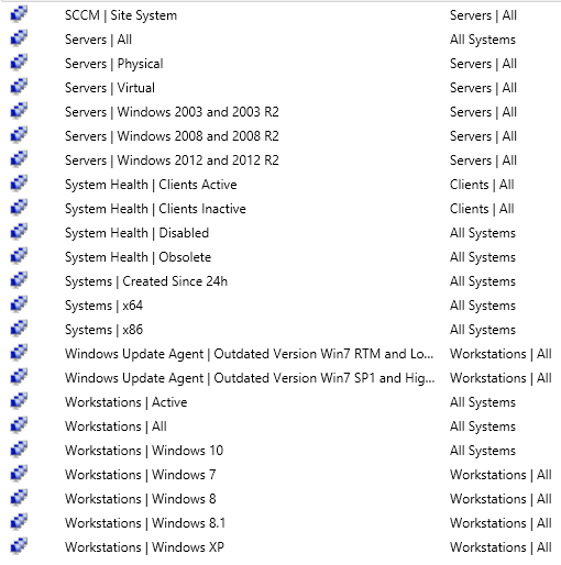 PowerShell Script Create Operational SCCM collections
