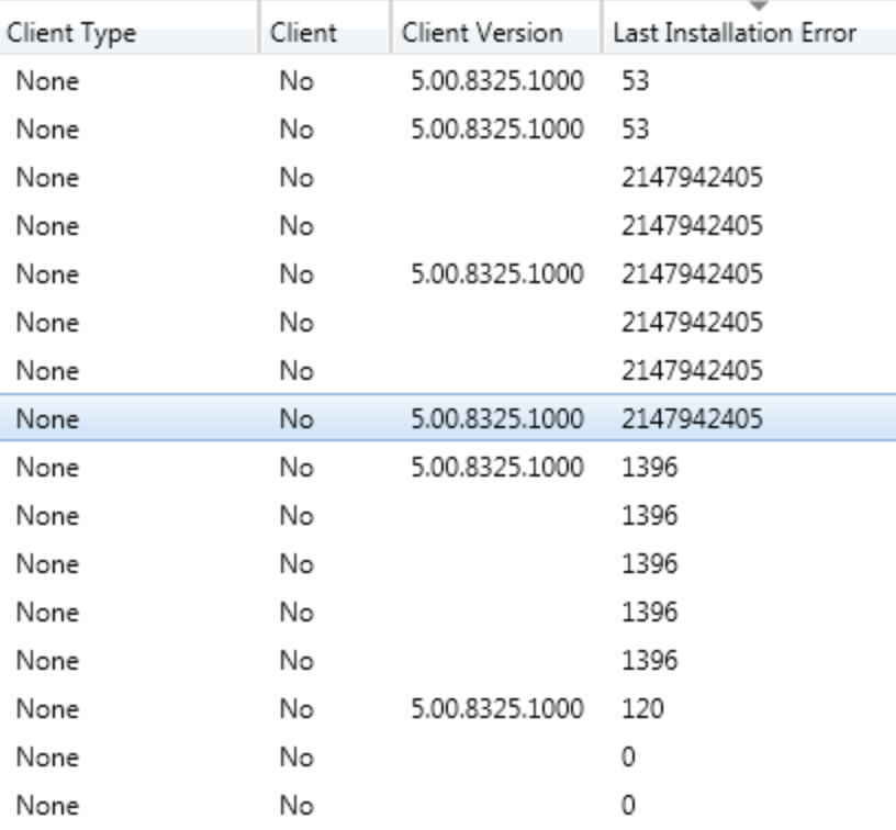 List of SCCM Client Installation Error Codes