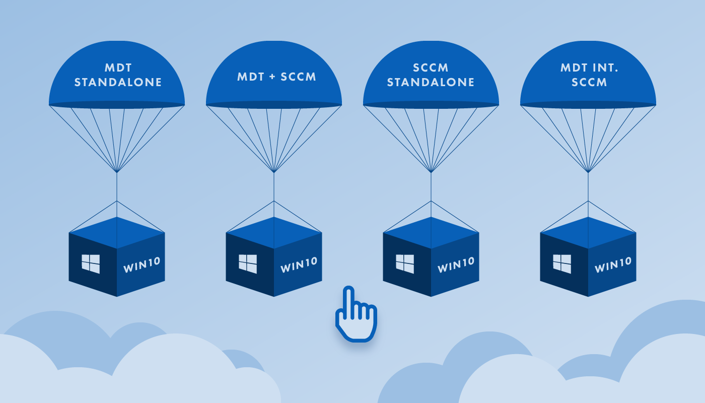 Which Windows 10 Deployment Methods Suits You?