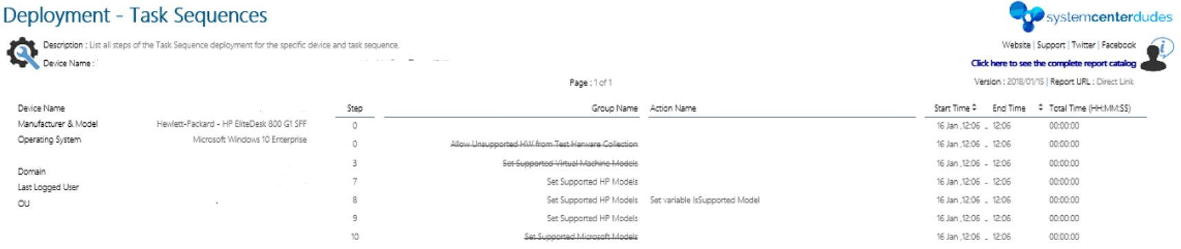 SCCM OSD Reports