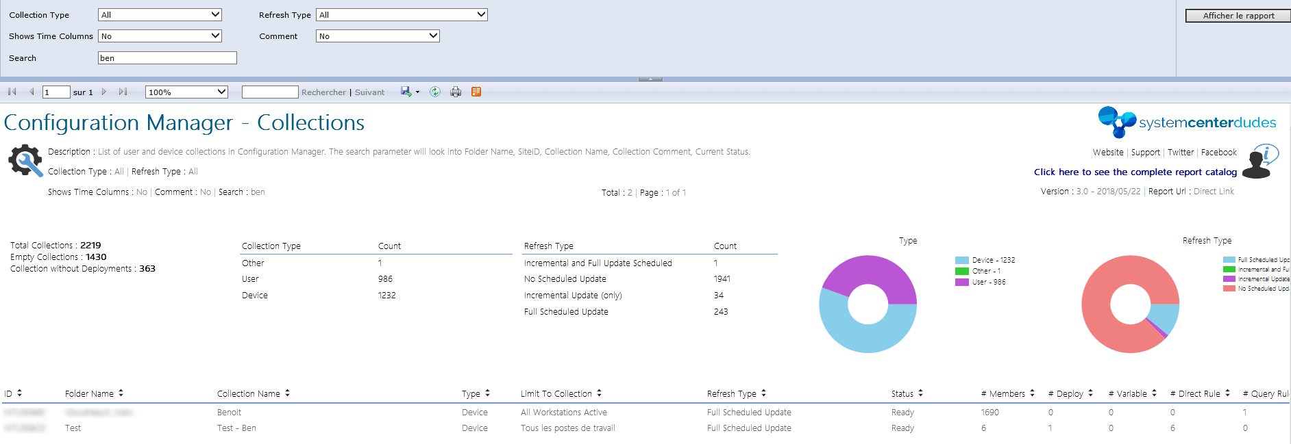 SCCM Collection Report