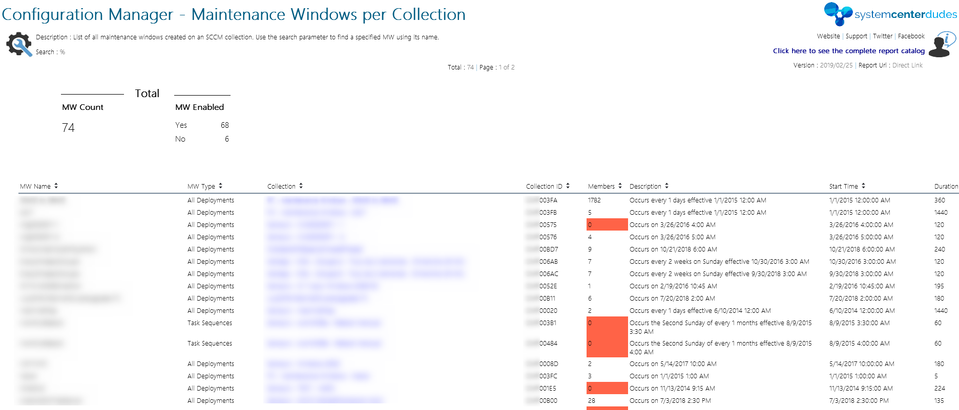 SCCM Maintenance Windows Report